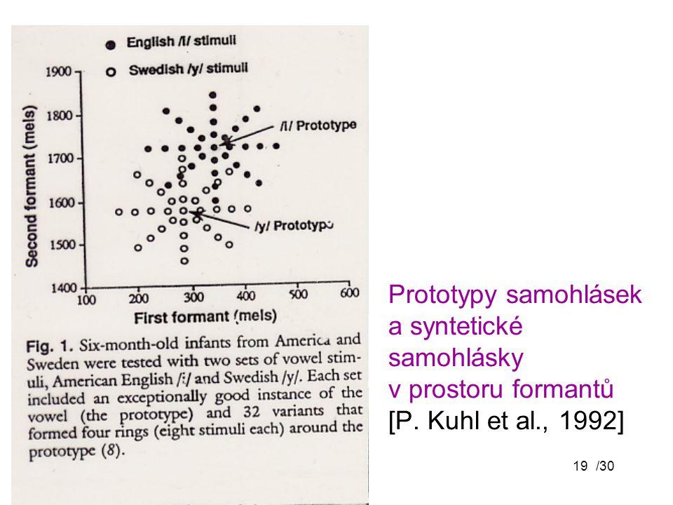 /3019 Prototypy samohlásek a syntetické samohlásky v prostoru formantů [P. Kuhl et al., 1992]