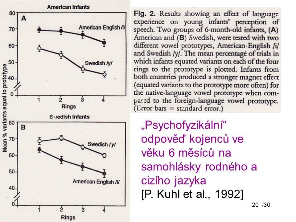 """/3020 """"Psychofyzikální"""" odpověď kojenců ve věku 6 měsíců na samohlásky rodného a cizího jazyka [P. Kuhl et al., 1992]"""