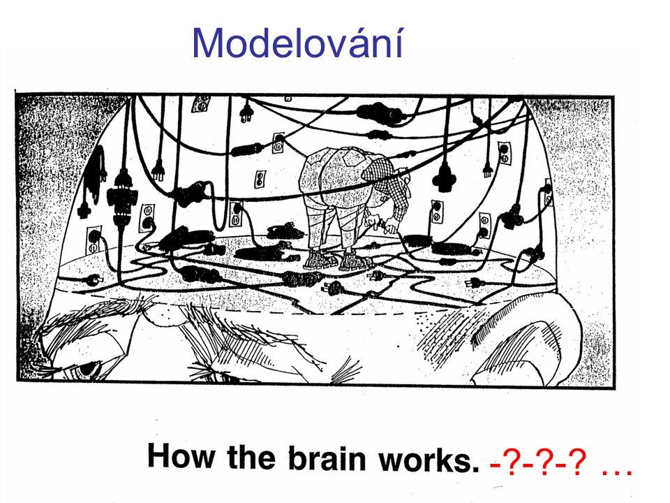 /3021 -?-?-? … Modelování