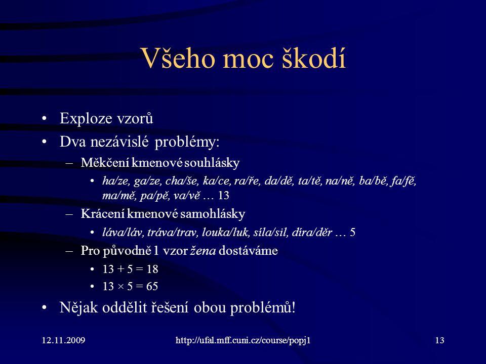 12.11.2009http://ufal.mff.cuni.cz/course/popj113 Všeho moc škodí Exploze vzorů Dva nezávislé problémy: –Měkčení kmenové souhlásky ha/ze, ga/ze, cha/še, ka/ce, ra/ře, da/dě, ta/tě, na/ně, ba/bě, fa/fě, ma/mě, pa/pě, va/vě … 13 –Krácení kmenové samohlásky láva/láv, tráva/trav, louka/luk, síla/sil, díra/děr … 5 –Pro původně 1 vzor žena dostáváme 13 + 5 = 18 13 × 5 = 65 Nějak oddělit řešení obou problémů!