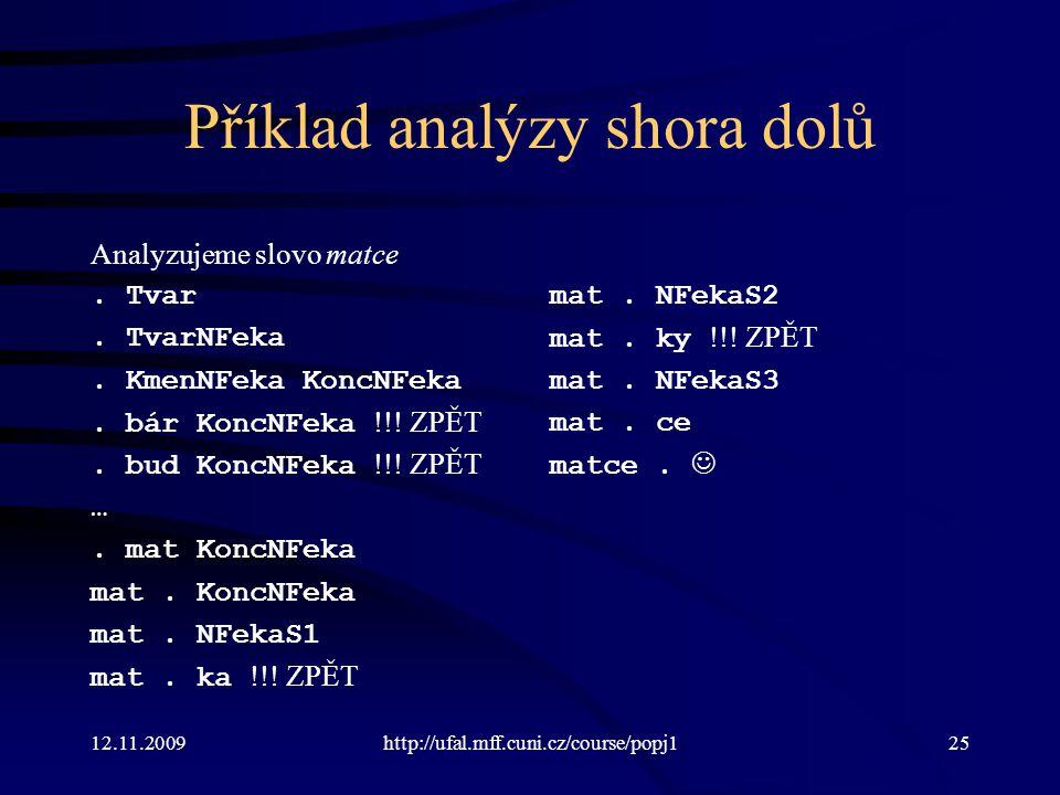 12.11.2009http://ufal.mff.cuni.cz/course/popj125 Příklad analýzy shora dolů Analyzujeme slovo matce.