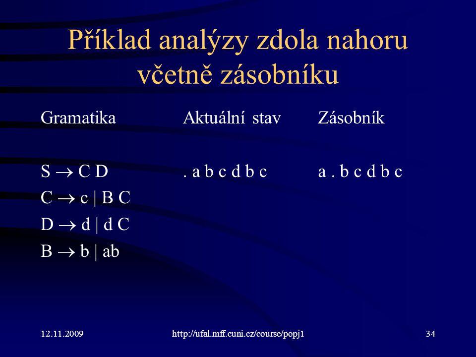 12.11.2009http://ufal.mff.cuni.cz/course/popj134 Příklad analýzy zdola nahoru včetně zásobníku Gramatika S  C D C  c | B C D  d | d C B  b | ab Zásobník a.