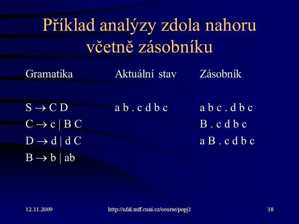 12.11.2009http://ufal.mff.cuni.cz/course/popj138 Příklad analýzy zdola nahoru včetně zásobníku Gramatika S  C D C  c | B C D  d | d C B  b | ab Zásobník a b c.