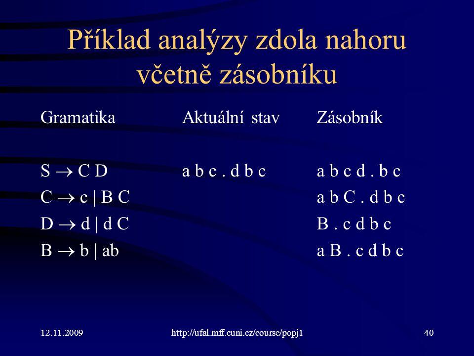 12.11.2009http://ufal.mff.cuni.cz/course/popj140 Příklad analýzy zdola nahoru včetně zásobníku Gramatika S  C D C  c | B C D  d | d C B  b | ab Zásobník a b c d.