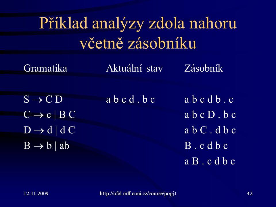 12.11.2009http://ufal.mff.cuni.cz/course/popj142 Příklad analýzy zdola nahoru včetně zásobníku Gramatika S  C D C  c | B C D  d | d C B  b | ab Zásobník a b c d b.