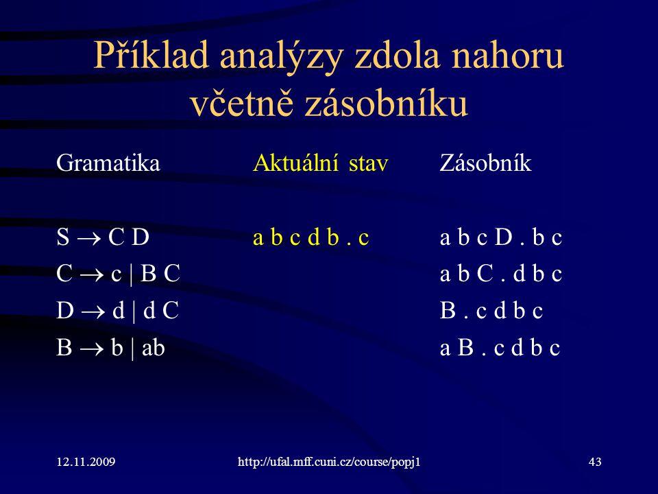 12.11.2009http://ufal.mff.cuni.cz/course/popj143 Příklad analýzy zdola nahoru včetně zásobníku Gramatika S  C D C  c | B C D  d | d C B  b | ab Zásobník a b c D.