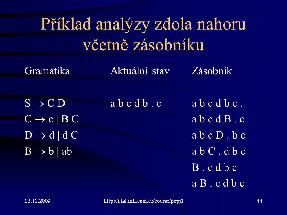 12.11.2009http://ufal.mff.cuni.cz/course/popj144 Příklad analýzy zdola nahoru včetně zásobníku Gramatika S  C D C  c | B C D  d | d C B  b | ab Zásobník a b c d b c.