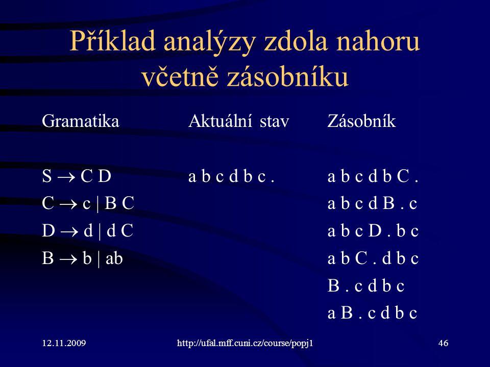 12.11.2009http://ufal.mff.cuni.cz/course/popj146 Příklad analýzy zdola nahoru včetně zásobníku Gramatika S  C D C  c | B C D  d | d C B  b | ab Zásobník a b c d b C.