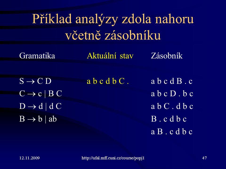12.11.2009http://ufal.mff.cuni.cz/course/popj147 Příklad analýzy zdola nahoru včetně zásobníku Gramatika S  C D C  c | B C D  d | d C B  b | ab Zásobník a b c d B.