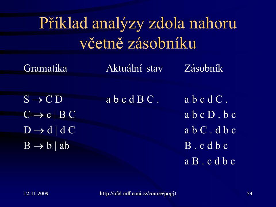 12.11.2009http://ufal.mff.cuni.cz/course/popj154 Příklad analýzy zdola nahoru včetně zásobníku Gramatika S  C D C  c | B C D  d | d C B  b | ab Zásobník a b c d C.