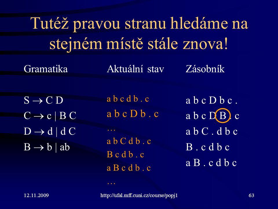 12.11.2009http://ufal.mff.cuni.cz/course/popj163 Tutéž pravou stranu hledáme na stejném místě stále znova.