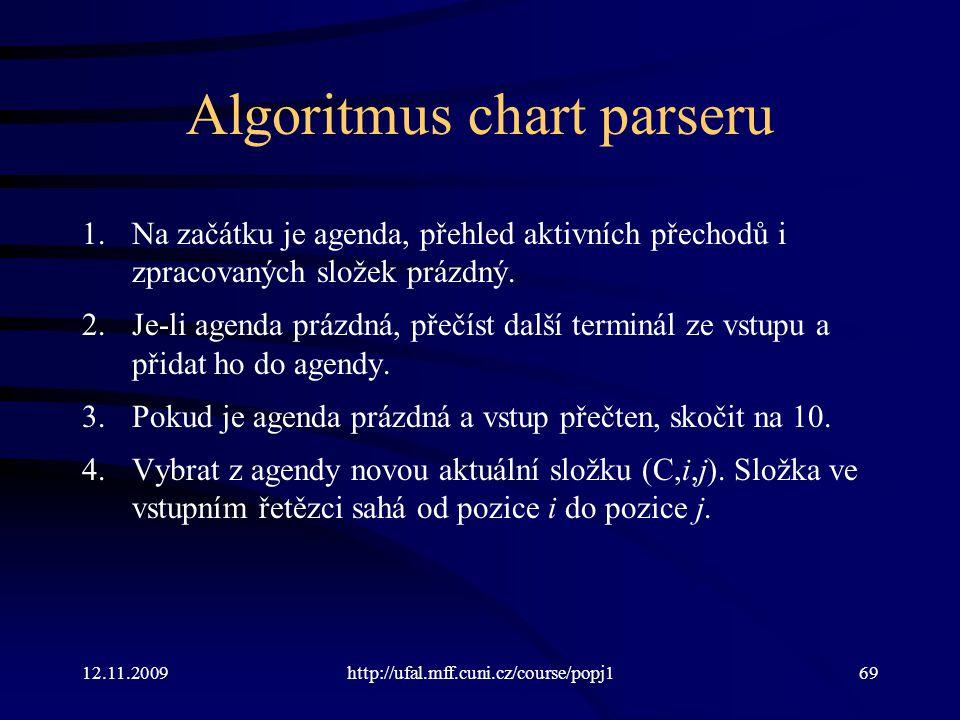 12.11.2009http://ufal.mff.cuni.cz/course/popj169 Algoritmus chart parseru 1.Na začátku je agenda, přehled aktivních přechodů i zpracovaných složek prázdný.