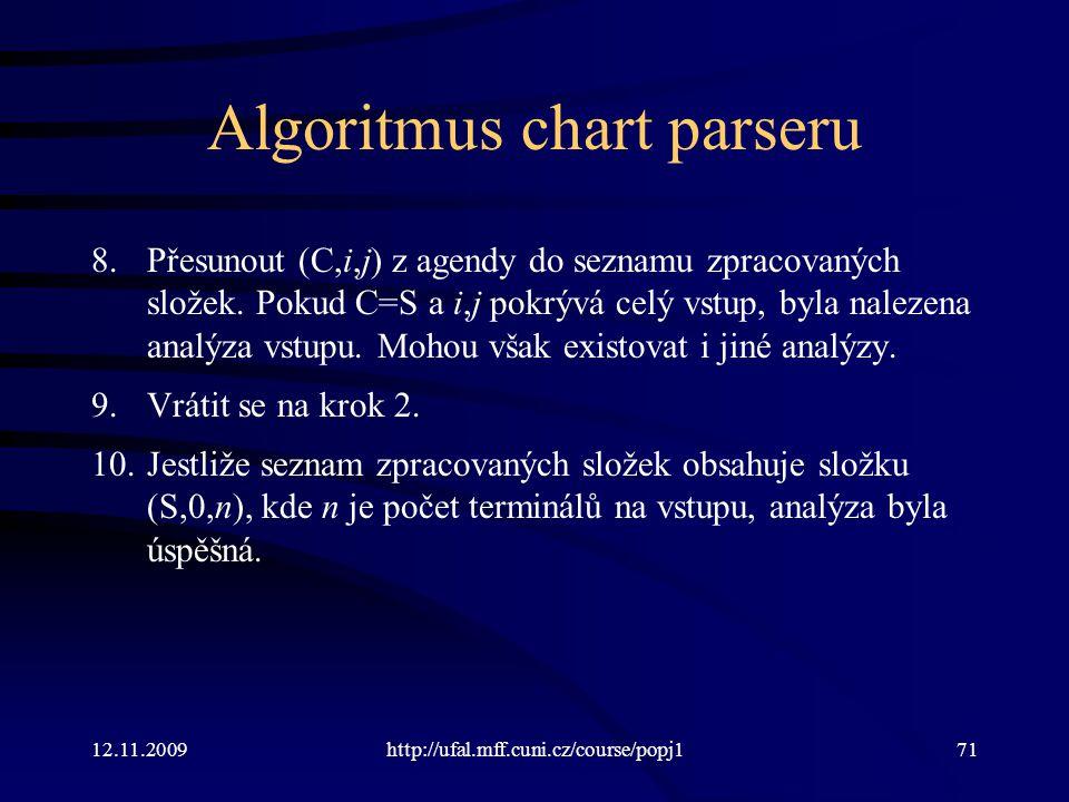 12.11.2009http://ufal.mff.cuni.cz/course/popj171 Algoritmus chart parseru 8.Přesunout (C,i,j) z agendy do seznamu zpracovaných složek.