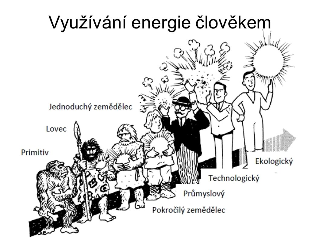 Spotřeba energie na osobu a den