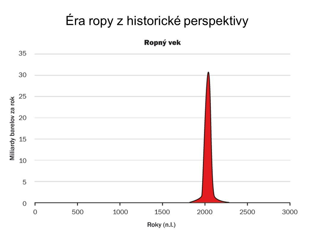 Éra ropy z historické perspektivy