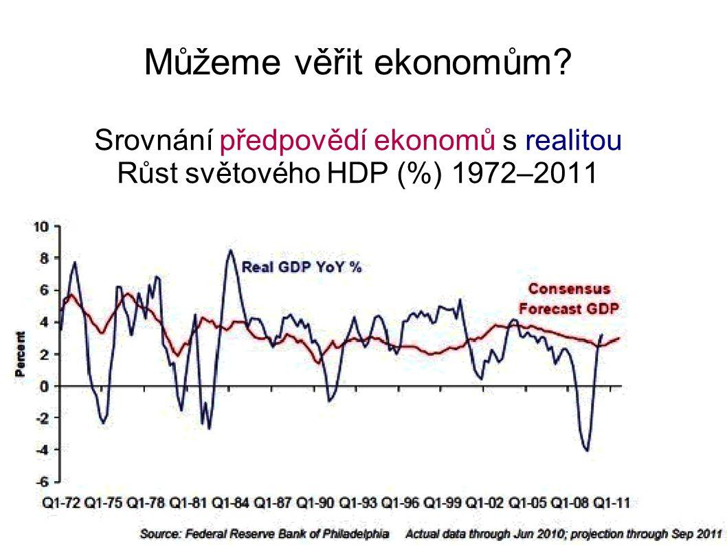 Můžeme věřit ekonomům? Srovnání předpovědí ekonomů s realitou Růst světového HDP (%) 1972–2011