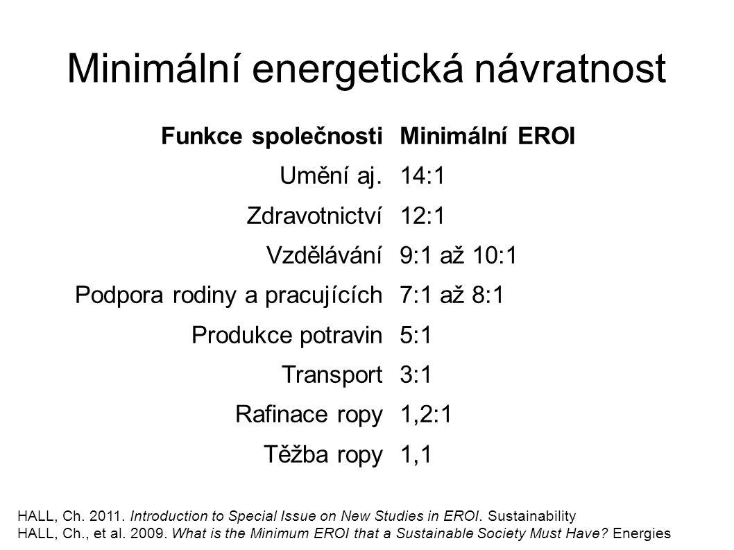 Minimální energetická návratnost Minimální EROI 14:1 12:1 9:1 až 10:1 7:1 až 8:1 5:1 3:1 1,2:1 1,1 HALL, Ch. 2011. Introduction to Special Issue on Ne