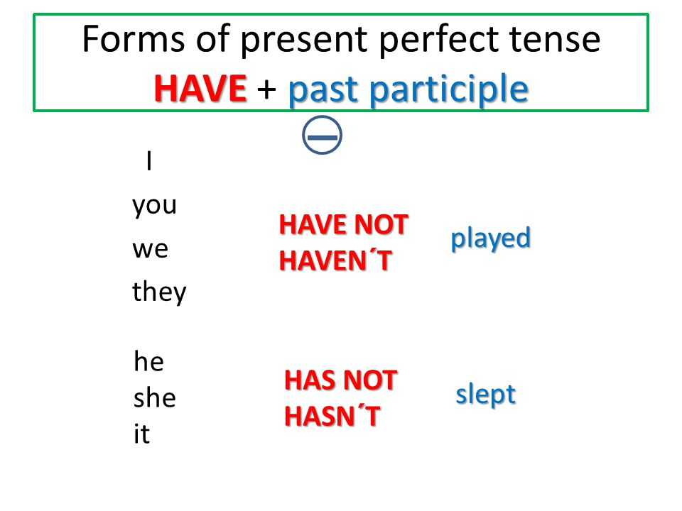 HAVE past participle Forms of present perfect tense HAVE + past participle I you we they HAVE NOT HAVEN´T he she it HAS NOT HASN´T played slept