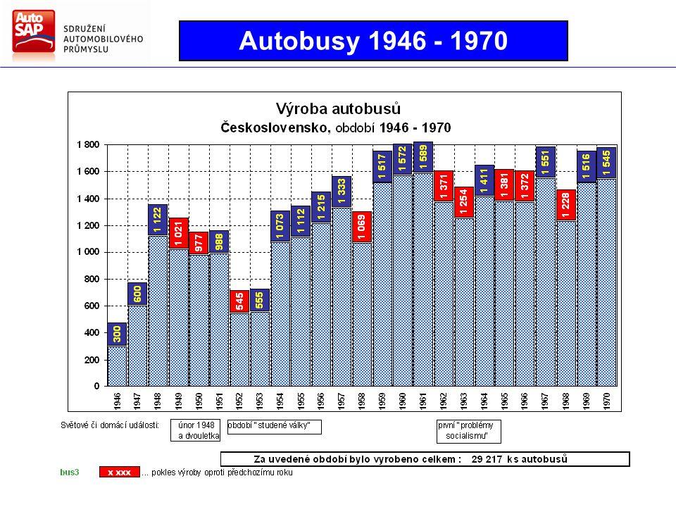Autobusy 1946 - 1970
