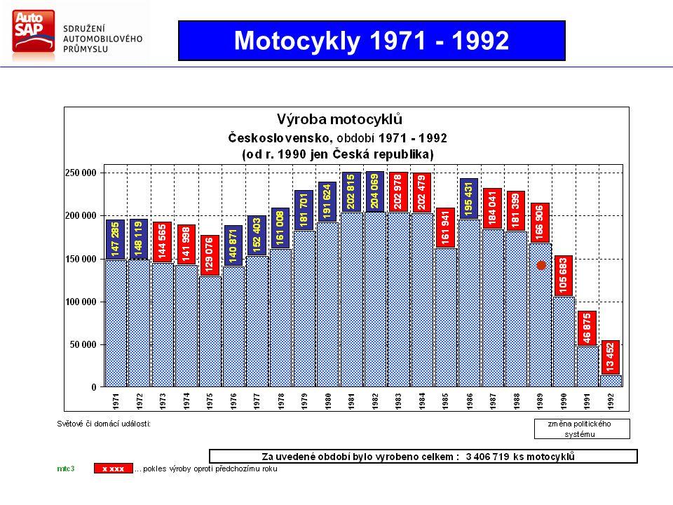 Motocykly 1971 - 1992 ●