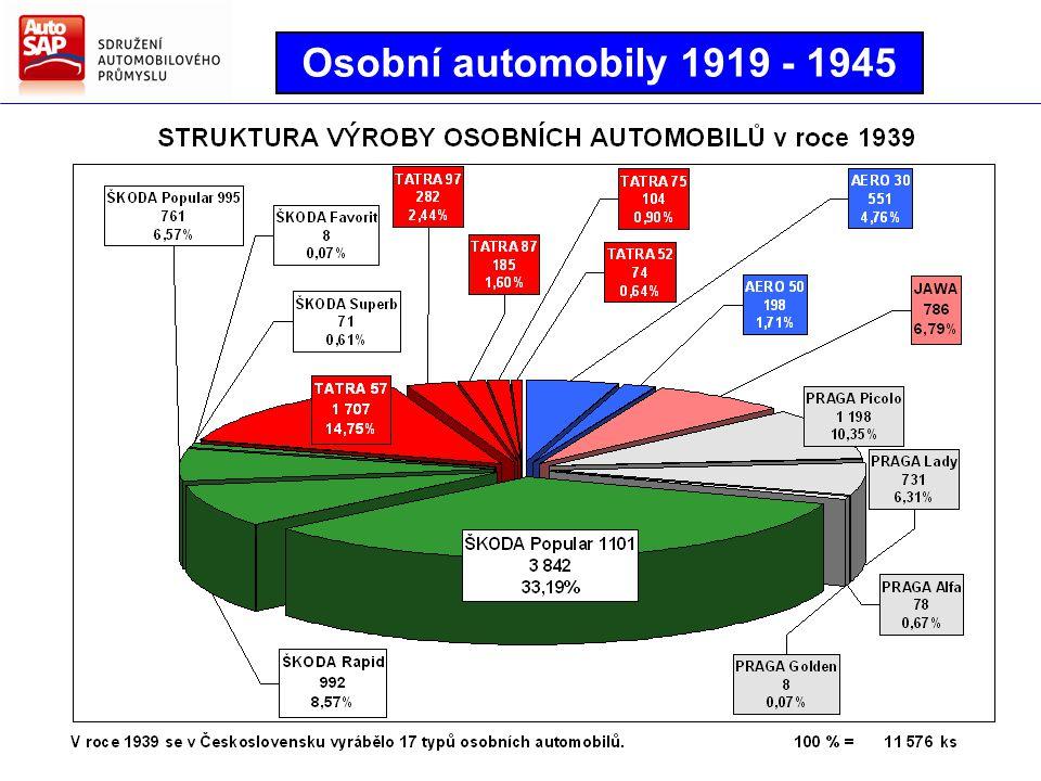 Osobní automobily 1946 - 1970 ●