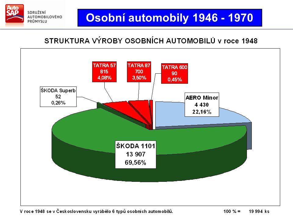 Osobní automobily 1971 - 1992 ●
