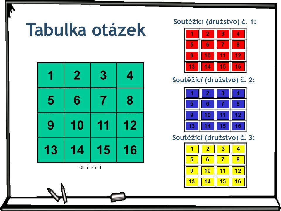 Tabulka otázek 1234 5678 9101112 13141516 Soutěžící (družstvo) č. 1: Soutěžící (družstvo) č. 2: 1234 5678 9101112 13141516 Soutěžící (družstvo) č. 3: