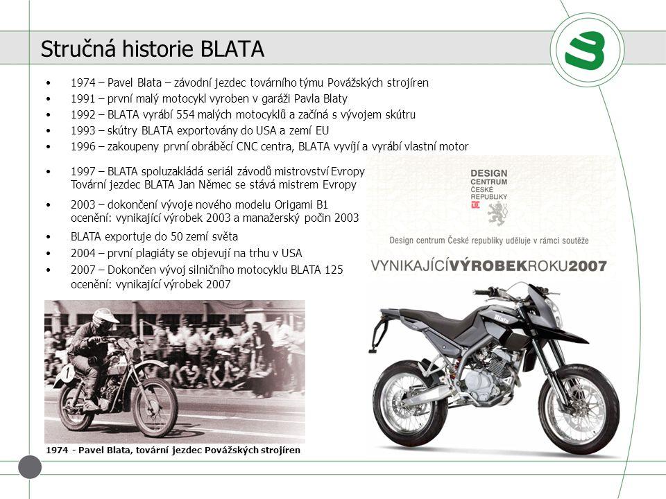 1974 – Pavel Blata – závodní jezdec továrního týmu Povážských strojíren 1991 – první malý motocykl vyroben v garáži Pavla Blaty 1992 – BLATA vyrábí 55