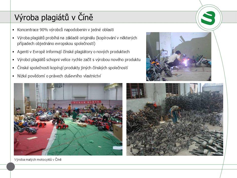 Výroba plagiátů v Číně Koncentrace 90% výrobců napodobenin v jedné oblasti Výroba plagiátů probíhá na základě originálu (kopírování v některých případ