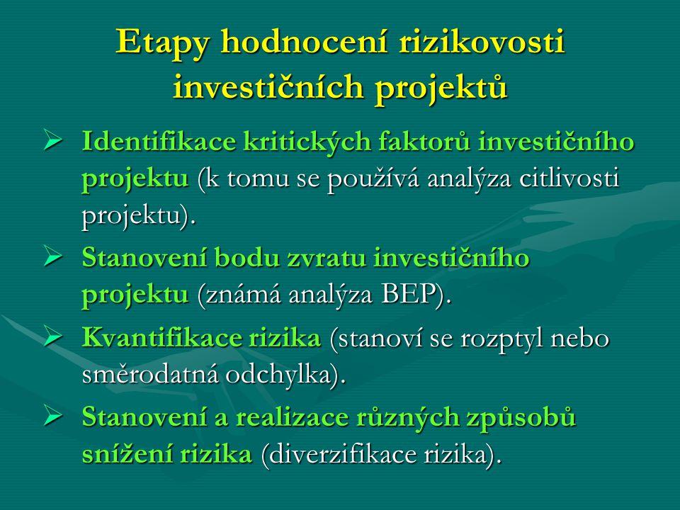 Etapy hodnocení rizikovosti investičních projektů  Identifikace kritických faktorů investičního projektu (k tomu se používá analýza citlivosti projek