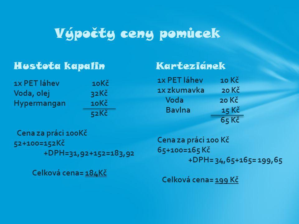 Výpočty ceny pom ů cek 1x PET láhev 10Kč Voda, olej 32Kč Hypermangan 10Kč 52Kč Cena za práci 100Kč 52+100=152Kč +DPH=31,92+152=183,92 Celková cena= 18