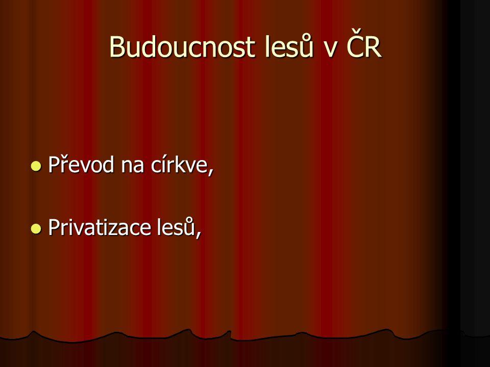 Budoucnost lesů v ČR Převod na církve, Převod na církve, Privatizace lesů, Privatizace lesů,