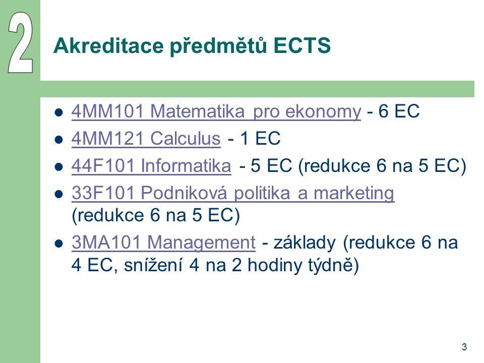 3 Akreditace předmětů ECTS 4MM101 Matematika pro ekonomy - 6 EC 4MM101 Matematika pro ekonomy 4MM121 Calculus - 1 EC 4MM121 Calculus 44F101 Informatika - 5 EC (redukce 6 na 5 EC) 44F101 Informatika 33F101 Podniková politika a marketing (redukce 6 na 5 EC) 33F101 Podniková politika a marketing 3MA101 Management - základy (redukce 6 na 4 EC, snížení 4 na 2 hodiny týdně) 3MA101 Management