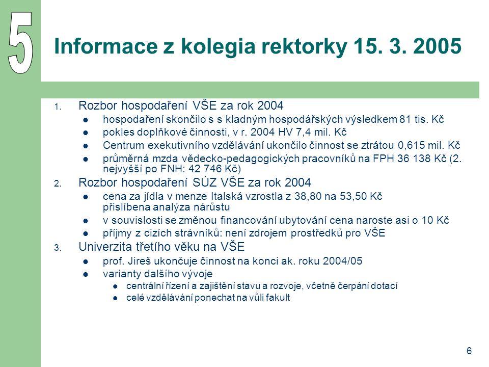 7 Informace z kolegia rektorky 15.3. 2005 4. Kritéria ubytování na koleji v ak.