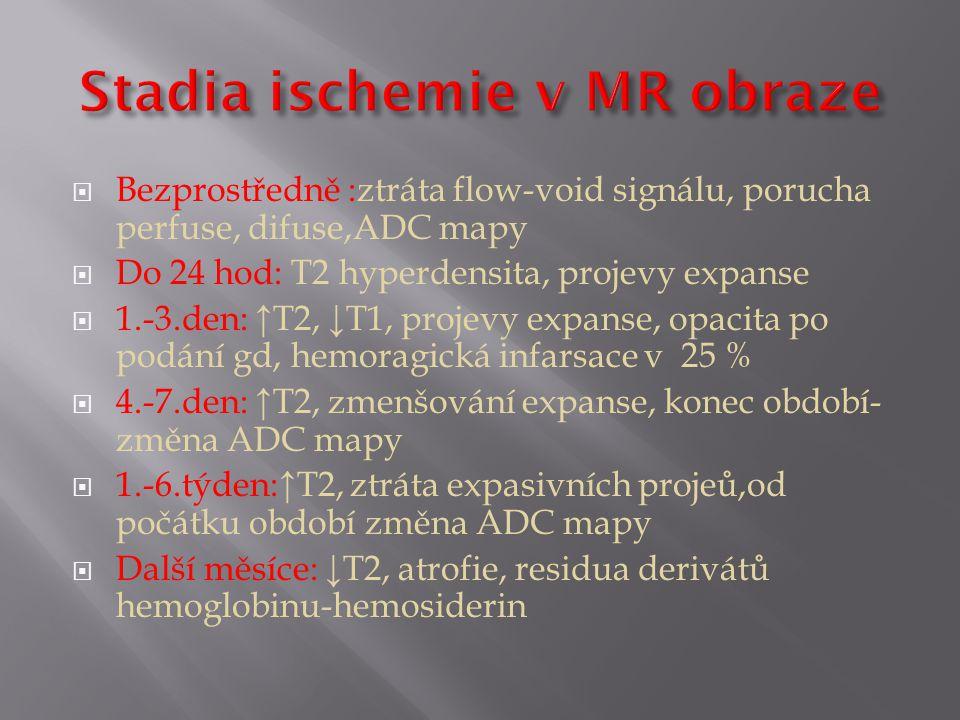  Bezprostředně :ztráta flow-void signálu, porucha perfuse, difuse,ADC mapy  Do 24 hod: T2 hyperdensita, projevy expanse  1.-3.den: ↑T2, ↓T1, projevy expanse, opacita po podání gd, hemoragická infarsace v 25 %  4.-7.den: ↑T2, zmenšování expanse, konec období- změna ADC mapy  1.-6.týden:↑T2, ztráta expasivních projeů,od počátku období změna ADC mapy  Další měsíce: ↓T2, atrofie, residua derivátů hemoglobinu-hemosiderin