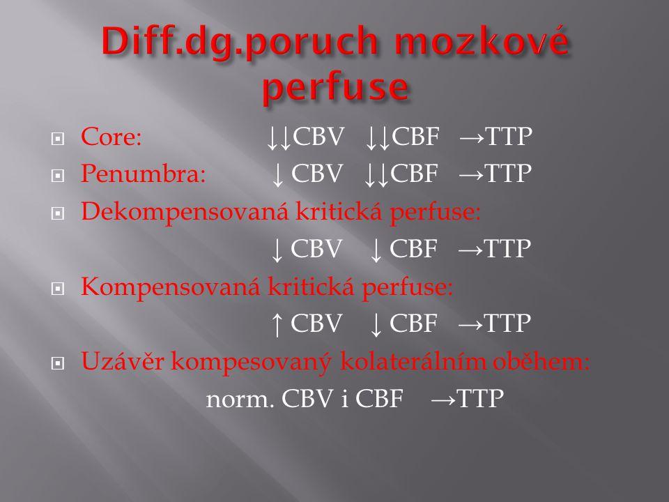  Core: ↓↓CBV ↓↓CBF →TTP  Penumbra: ↓ CBV ↓↓CBF →TTP  Dekompensovaná kritická perfuse: ↓ CBV ↓ CBF →TTP  Kompensovaná kritická perfuse: ↑ CBV ↓ CBF →TTP  Uzávěr kompesovaný kolaterálním oběhem: norm.