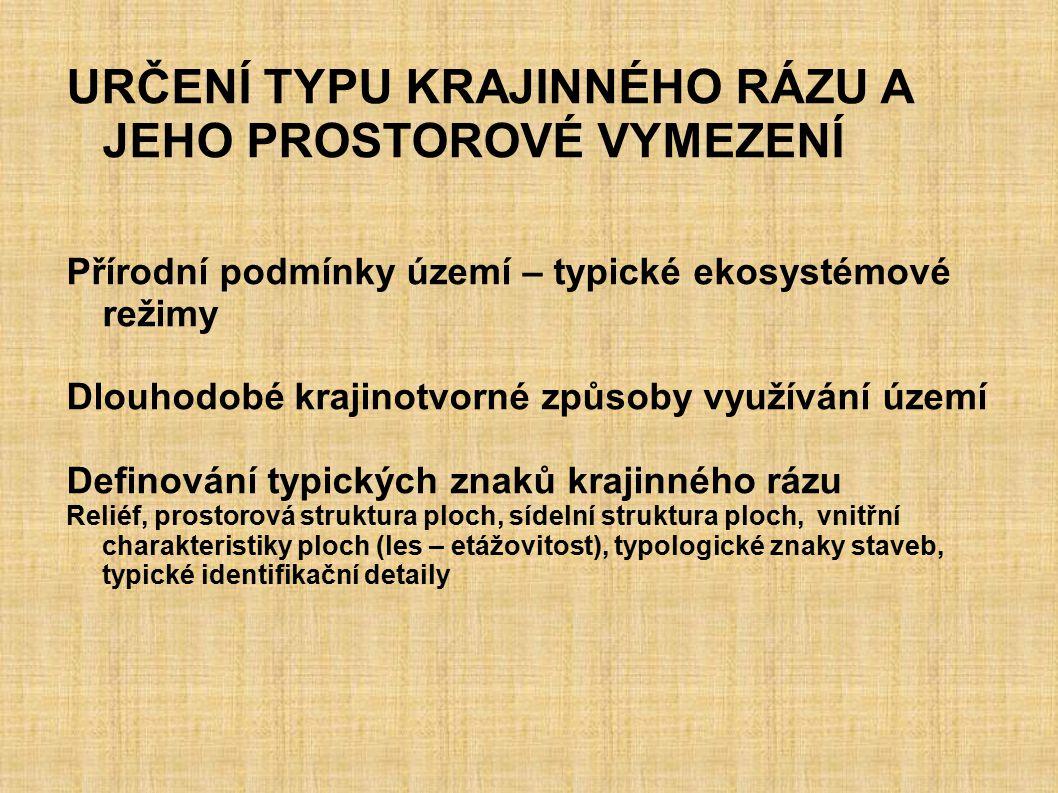 POSTUP HODNOCENÍ II.