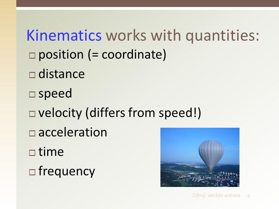Zdroj: archiv autora5  force  mass  linear momentum  work  energy  power  efficiency Dynamics adds quantities: