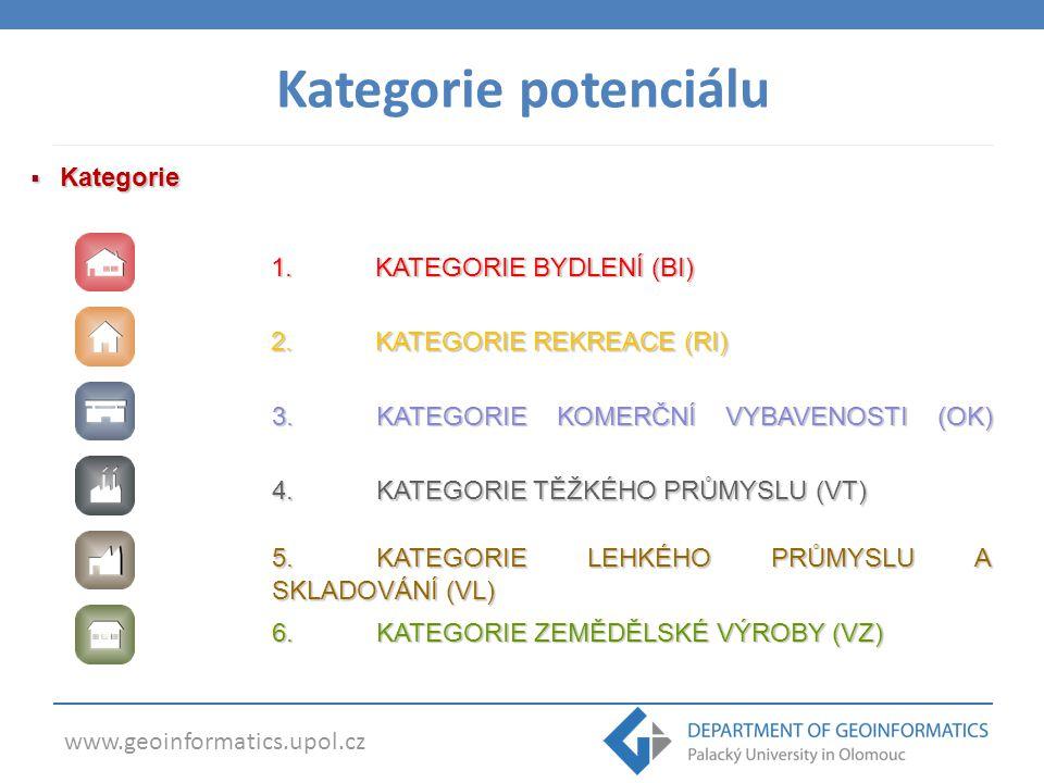 www.geoinformatics.upol.cz  Kategorie 1.KATEGORIE BYDLENÍ (BI) 2.KATEGORIE REKREACE (RI) 3.KATEGORIE KOMERČNÍ VYBAVENOSTI (OK) 4.KATEGORIE TĚŽKÉHO PRŮMYSLU (VT) 5.KATEGORIE LEHKÉHO PRŮMYSLU A SKLADOVÁNÍ (VL) 6.KATEGORIE ZEMĚDĚLSKÉ VÝROBY (VZ) Kategorie potenciálu
