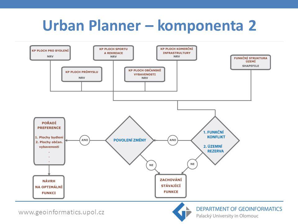 www.geoinformatics.upol.cz Třídy (scénáře) Scénáře krajinného potenciálu - třídy