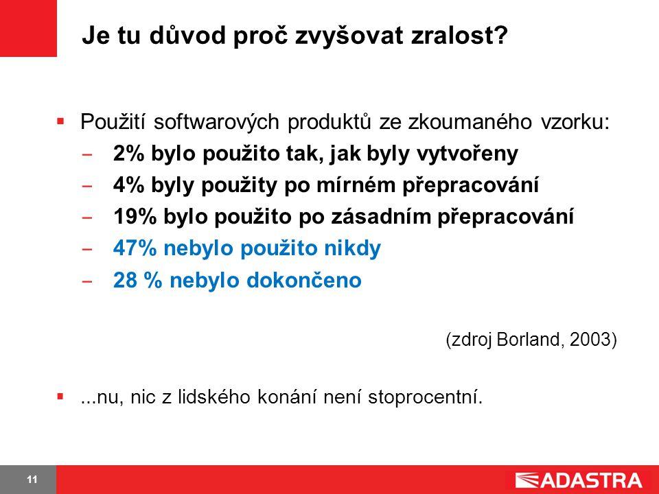 11 Je tu důvod proč zvyšovat zralost?  Použití softwarových produktů ze zkoumaného vzorku: ̶ 2% bylo použito tak, jak byly vytvořeny ̶ 4% byly použit
