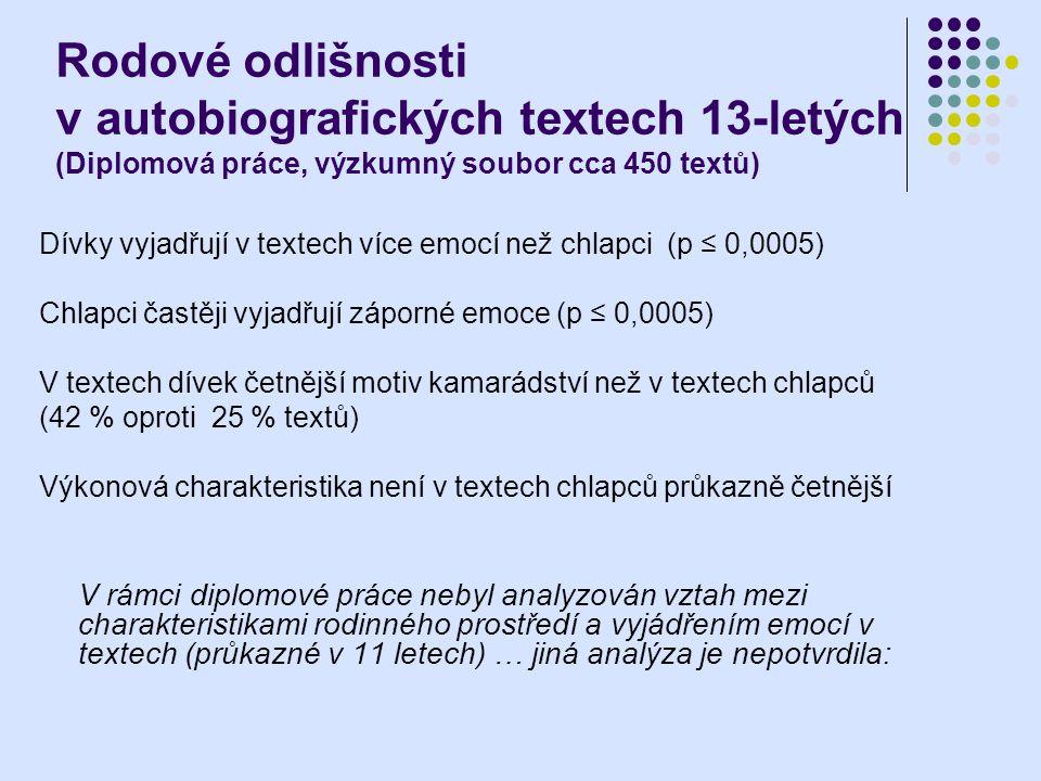 Rodové odlišnosti v autobiografických textech 13-letých (Diplomová práce, výzkumný soubor cca 450 textů) Dívky vyjadřují v textech více emocí než chla