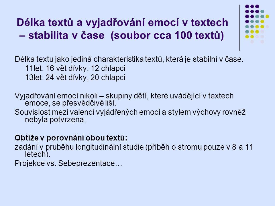 Délka textů a vyjadřování emocí v textech – stabilita v čase (soubor cca 100 textů) Délka textu jako jediná charakteristika textů, která je stabilní v