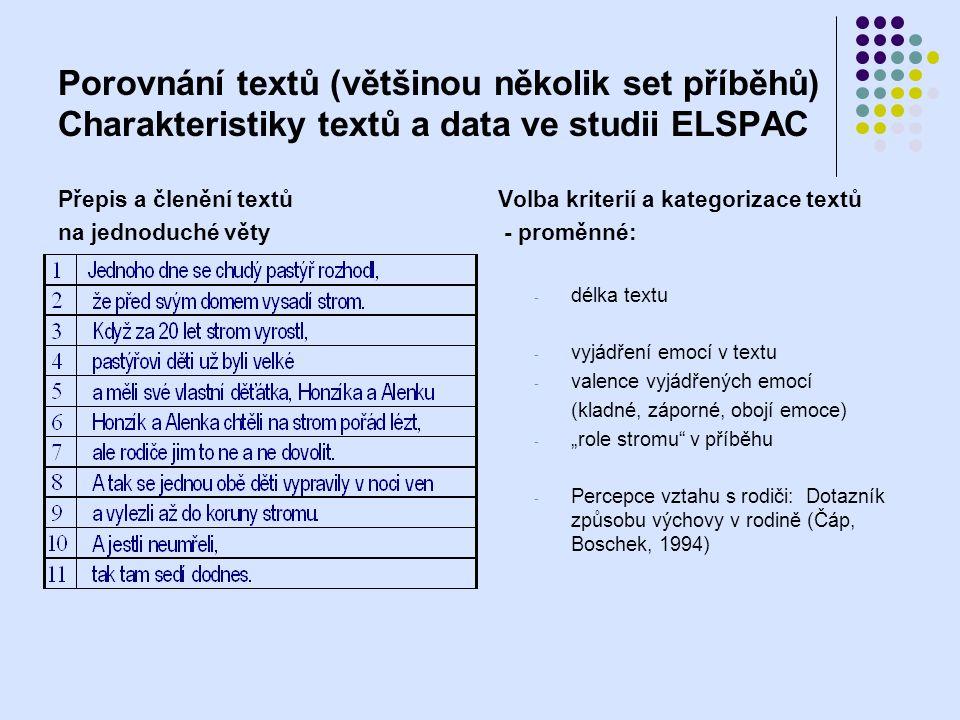 Porovnání textů (většinou několik set příběhů) Charakteristiky textů a data ve studii ELSPAC Volba kriterií a kategorizace textů - proměnné: - délka t