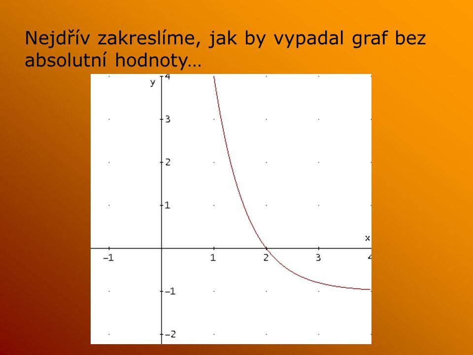 Nejdřív zakreslíme, jak by vypadal graf bez absolutní hodnoty…