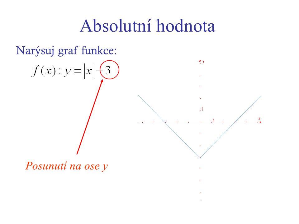 Narýsuj graf funkce: Absolutní hodnota Posunutí na ose y Posunutí na ose x