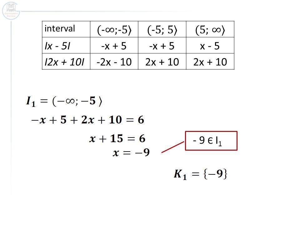 interval (-∞;-5〉(-5; 5〉(5; ∞〉 Іx - 5І-x + 5 x - 5 І2x + 10І-2x - 102x + 10 - 9 Є I 1