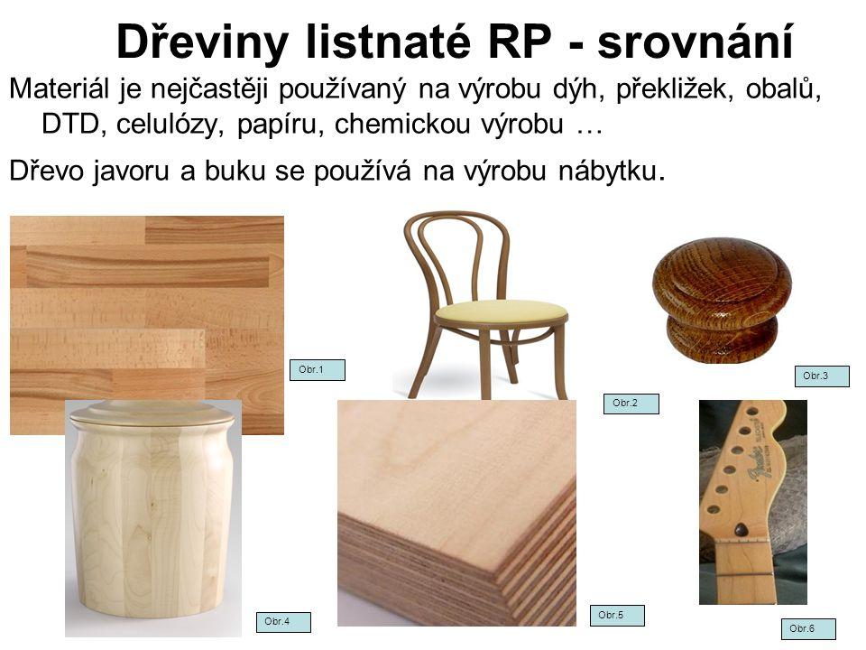 Dřeviny listnaté RP - srovnání Materiál je nejčastěji používaný na výrobu dýh, překližek, obalů, DTD, celulózy, papíru, chemickou výrobu … Dřevo javor