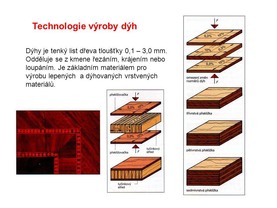 Technologie výroby dýh Dýhy je tenký list dřeva tloušťky 0,1 – 3,0 mm. Odděluje se z kmene řezáním, krájením nebo loupáním. Je základním materiálem pr