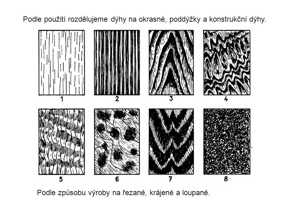 Podle použití rozdělujeme dýhy na okrasné, poddýžky a konstrukční dýhy. Podle způsobu výroby na řezané, krájené a loupané.